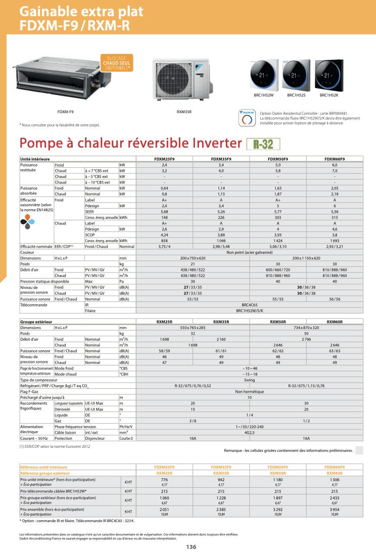 Gainable extra plat FDXM-F9 / RXM-R